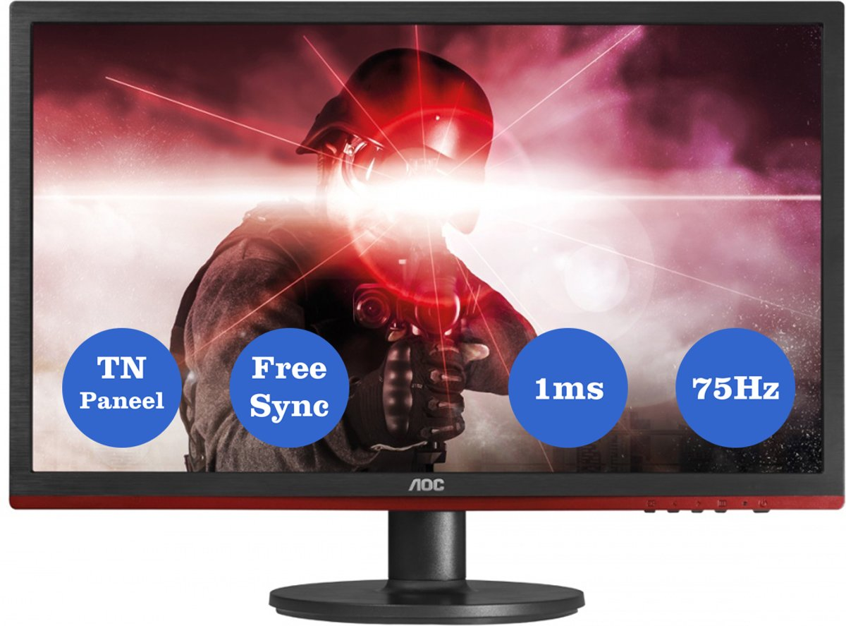 gestest: beste gaming monitors